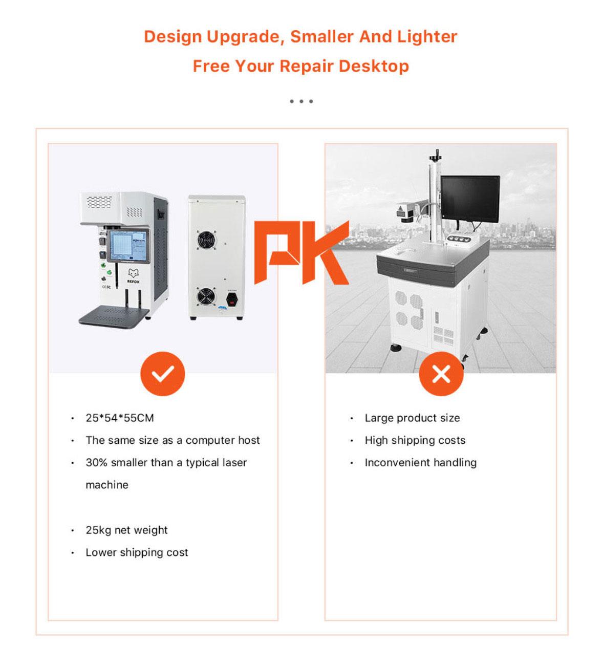 Automatic Desktop Laser Marking Machine