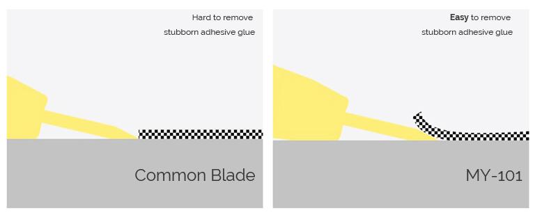 Glue Removing Knife