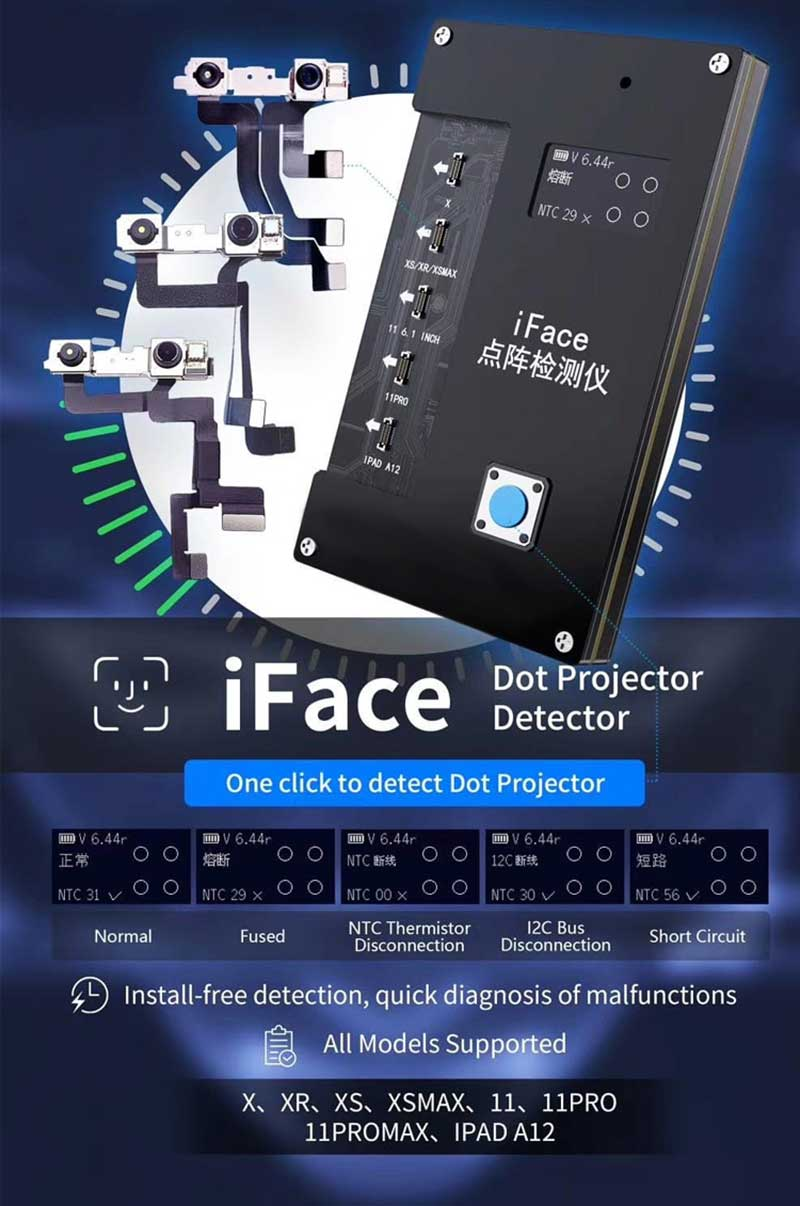 iFace Dot Projector Detector