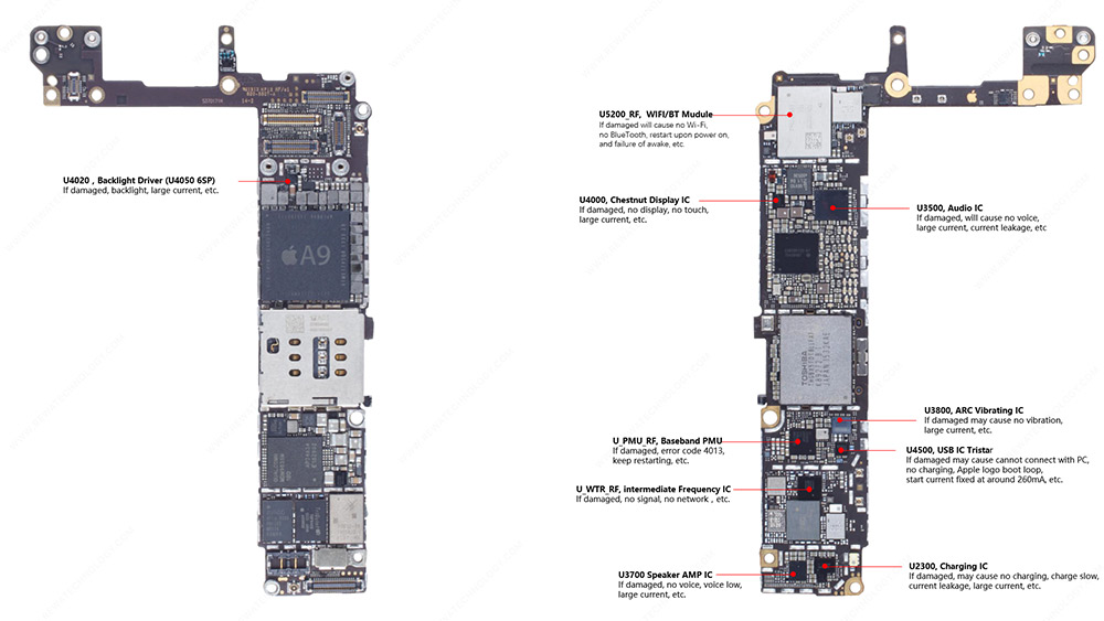 iphone 6S plus Common Fault IC Package