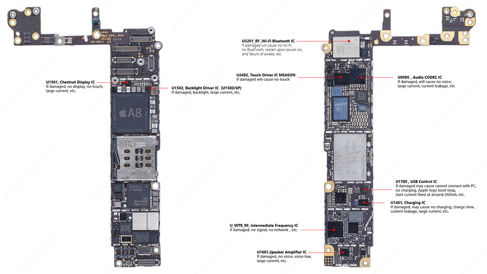 iphone 6 plus Common Fault IC Package