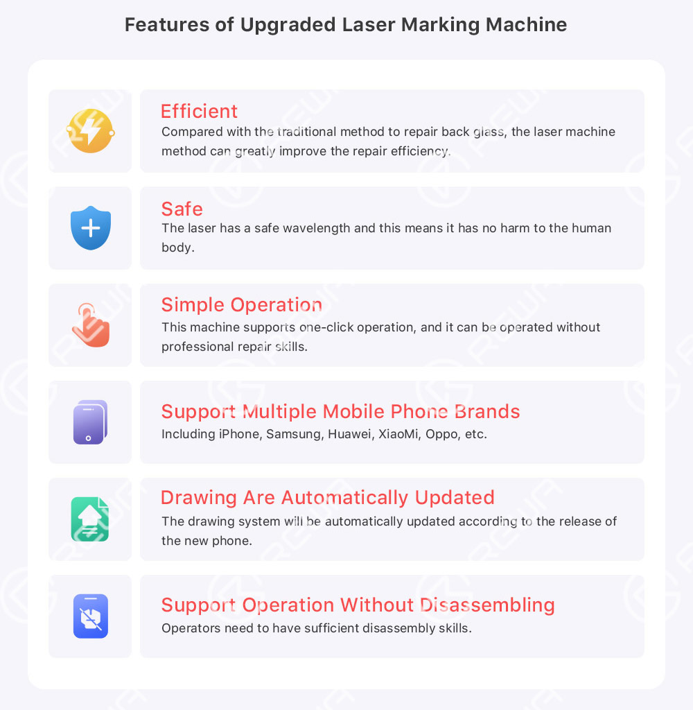 REFOX Laser Marking Machine Mini