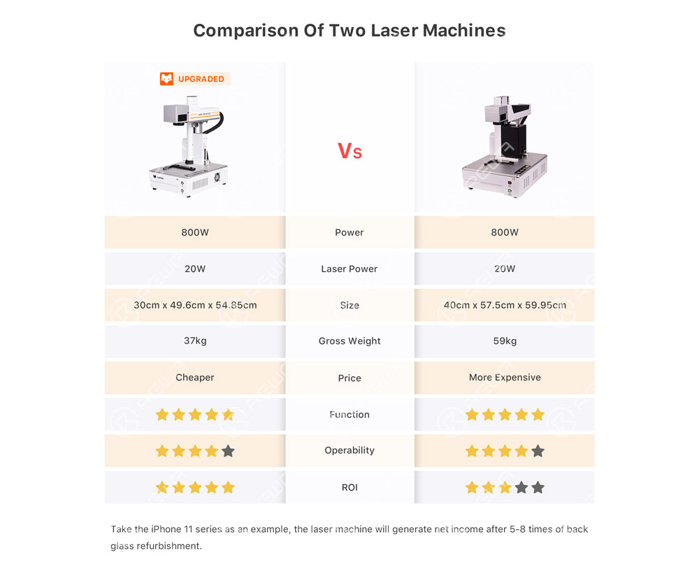 Laser Marking Machine Equipment Set